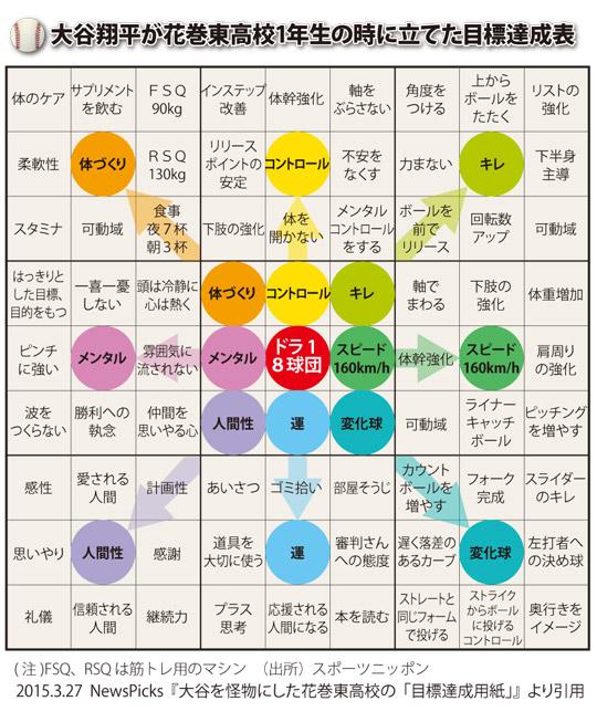 http://nikkenkyo.jp/contents/wp-content/uploads/2015/11/12-13-4.jpg
