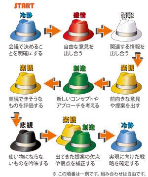 10-09susumekata